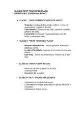 CLASES PETIT FOURS POSGRADO.doc