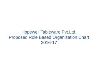 HTPL Org Chart_Role Based _July_3.ppt