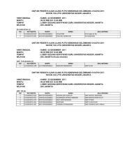 UJIAN ULANG-Gelombang 4 - PLPG KEMDIKNAS.pdf