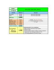 Mazari Gas  balance (2).xls