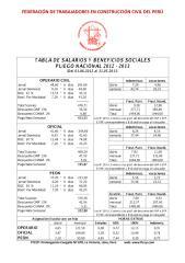 2012_2013_TABLASALARIAL_FTCCP 1.pdf