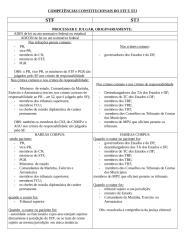 COMPETÊNCIAS CONSTITUCIONAIS DO STF E STJ.doc