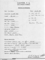 Informe de Perforacion 12-05-1988.pdf