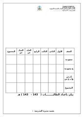 بيان بأعداد الطالبــــــــات 1429.doc