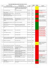 KM1400-QS-U-001-Register ES Class Action Item 28Aprl14-RevAWorking.xls