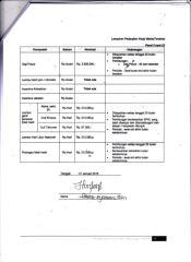 niaga bandung imam syahrul aen pkwt hal 11 no 70.pdf